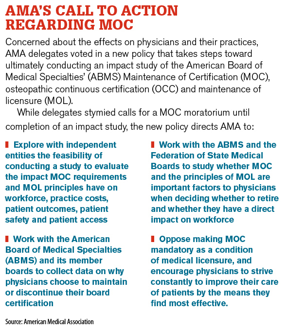 MOC: An examination of costs and impact to physicians : Touro ...